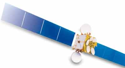 Hot Bird 6 → Eutelsat Hot Bird 13A → Eutelsat 8 West C